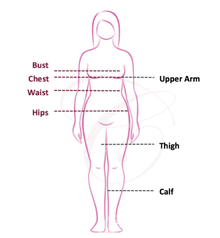 Measurement Locations v02