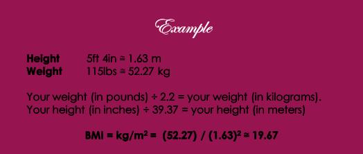 Sample BMI Calculation